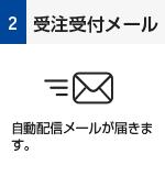 受注受付メール